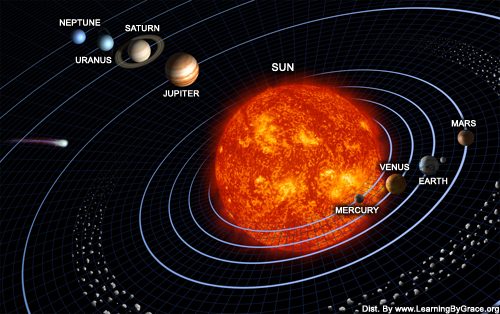 the hottest in the moon solar system - photo #37